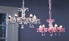 small bedroom chandeliers Choose Small Bedroom Chandeliers Choose Small Bedroom Chandeliers featured 234x141